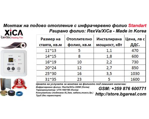 Електрическо подово отопление цена на квадрат