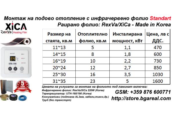 Подово отопление цена на квадрат