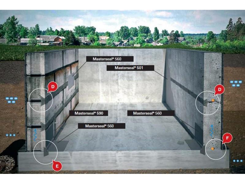 Течни системи MasterSeal Roof за хидроизолация на покрива