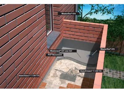 Хидроизолация на покрив и тераса